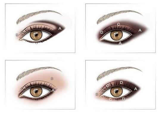 maquillaje ojos tonos calidos